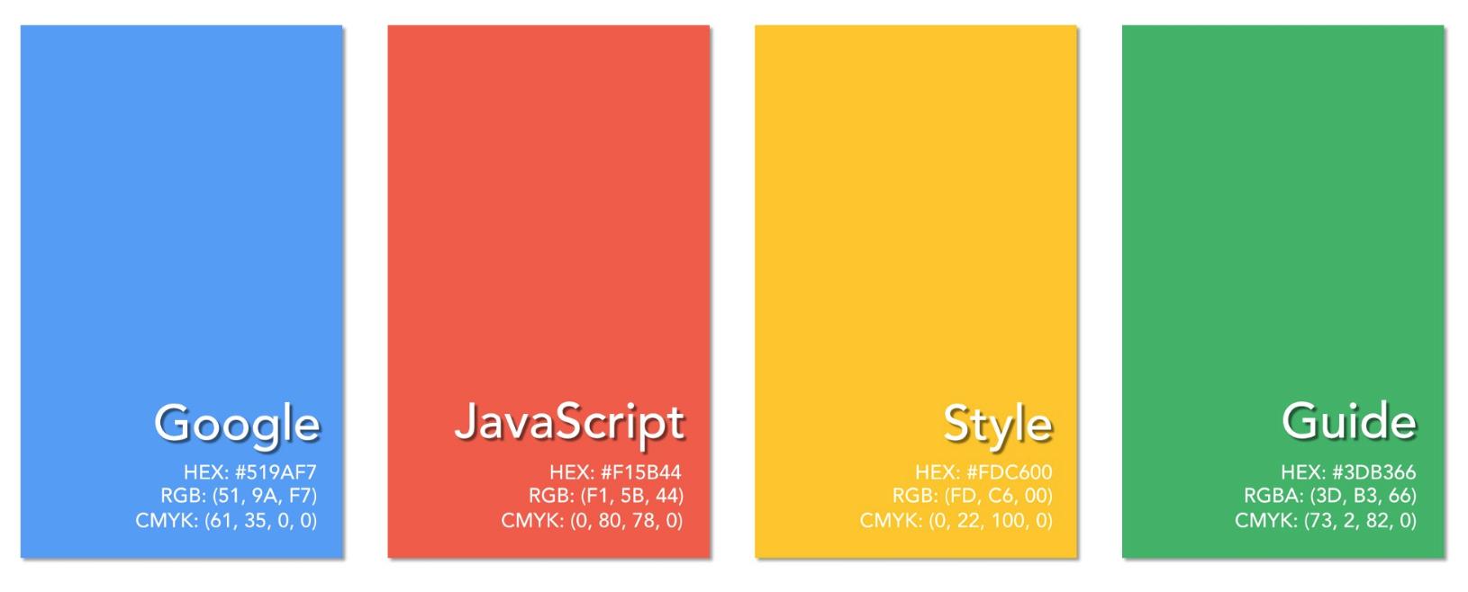Google JavaScript Styleguide